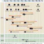 富士フィルムがデジタルカメラ「Xシリーズ」用交換レンズの開発ロードマップ最新情報を公開