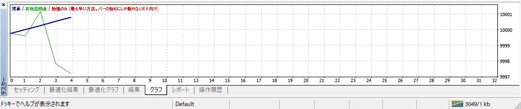 ストラテジーテスター_グラフ2
