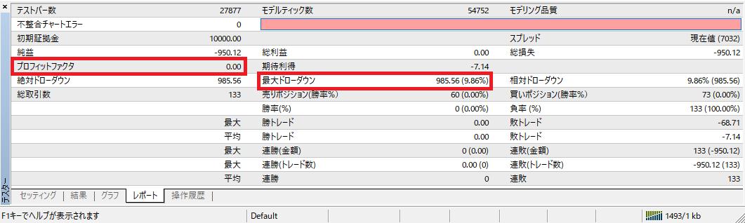 ストラテジーテスター_MACD_Sample5_レポートタグ_赤枠2